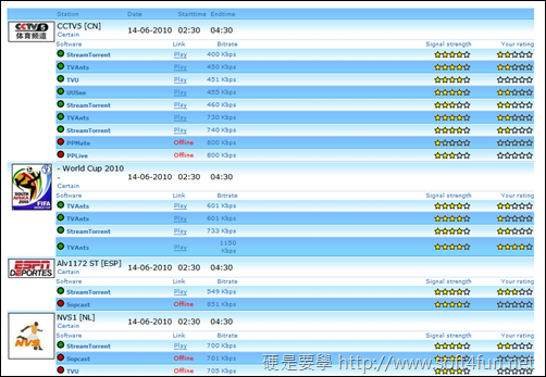 myp2p頻道清單