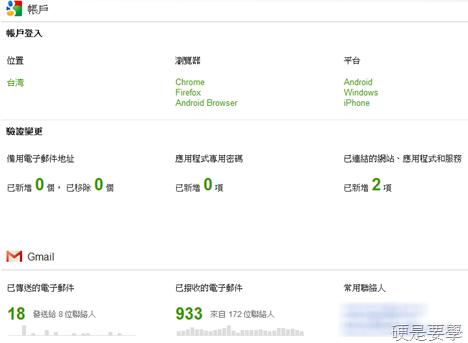 Google帳戶活動-01