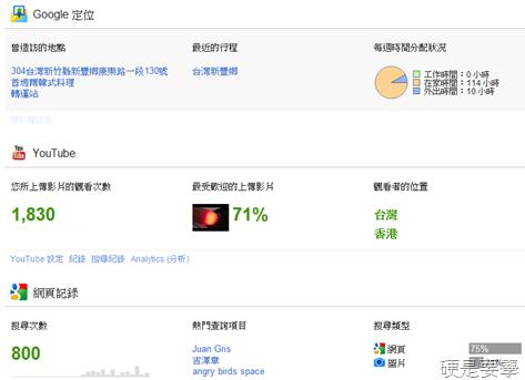 Google帳戶活動-02